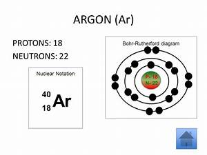 Bohr Diagram Argon