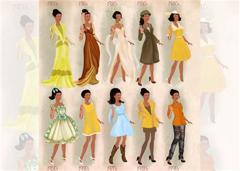 PPT - Vintage Fashion | Fashion Tips for Women PowerPoint Presentation - ID7241944