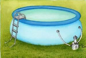 Piscine Plastique Dur : piscine plastique dur max min ~ Preciouscoupons.com Idées de Décoration