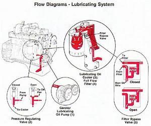 4 9l Engine Diagram 24339 Ilsolitariothemovie It