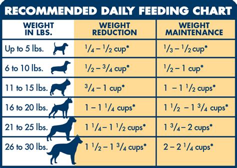 life protection formula dry dog food healthy weight chicken brown rice blue buffalo