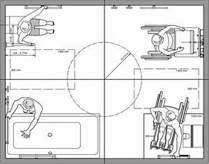 Implantation Salle De Bain : conseils de pose accessoires salle de bain sanitaires ~ Dailycaller-alerts.com Idées de Décoration