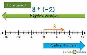 How Do You Subtract Integers On A Number Line - adding and ...