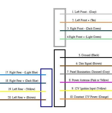 2002 Gmc Stereo Wiring Schematic by 2002 Chevy Silverado Radio Wiring Diagram Wiring Diagram