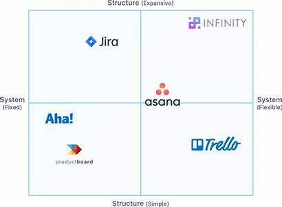 Positioning Marketing Matrix Market Example Infinity Strategy