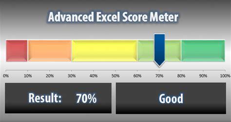 advanced score meter chart excel chart tutorial