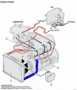 Motor Wird Hei U00df - Seite 2
