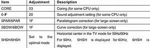 How To Enter Service Mode-videocon 21nf55 - Videocon 21pf93