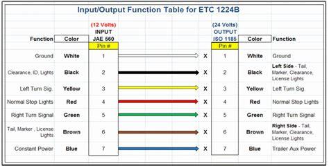 Etc1224-7 Truck Trailer Converter Interface For 12v