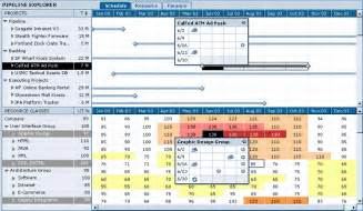 resource allocation spreadsheet excel spreadsheets group