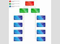 Family Tree Organizational Chart Template Nevron