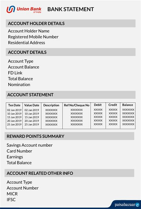 union bank  india account statement compare apply