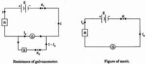 To Determine Resistance Of A Galvanometer By Half