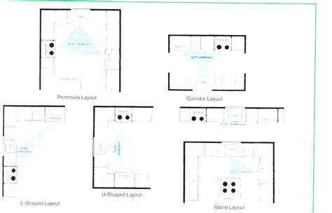 L Shaped Kitchen Floor Plans by Restaurant Design Layout Ideas Kitchen Design Ideas