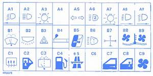 Range Rover Liama 1985 Fuse Box  Block Circuit Breaker Diagram  U00bb Carfusebox