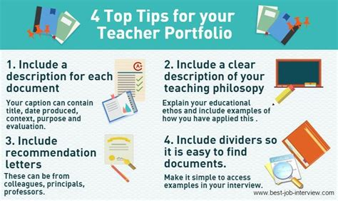 teaching portfolio template your portfolio