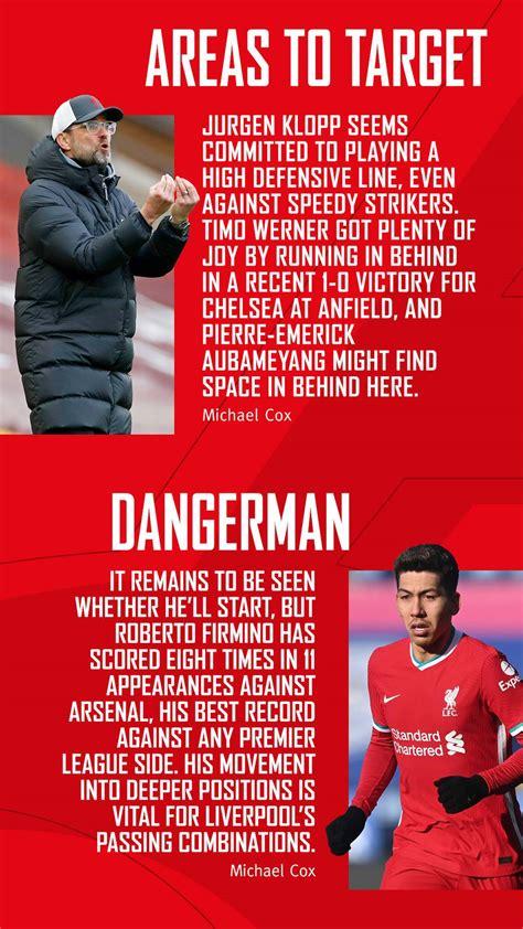 Arsenal Vs Liverpool Matches / Arsenal v Liverpool - Match ...