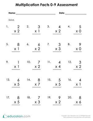 3rd grade multiplication worksheets free printables education