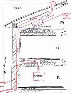 Downdraft Dunstabzug Test : dunstabzugshaube nach unten dunstabzug nach unten im ~ Michelbontemps.com Haus und Dekorationen