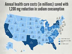 Annual Health Care Costs (In Millions) Saved with 1200 mg ...