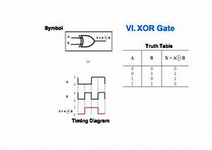 Chapter 2 Ee202 Boolean Part A