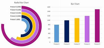 Chart Bar Radial Excel Graph Tableau Charts