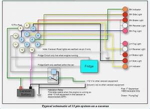 Wiring Diagram For 13 Pin Caravan Socket  U2013 Bestharleylinks Info