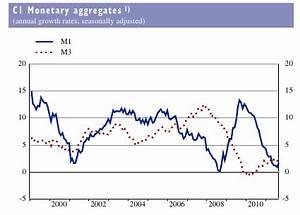 Inflation Berechnen : zusammenhang rohstoffe aktien inflation rohstoffe edelmetalle und commodities ~ Themetempest.com Abrechnung