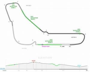 Circuit De Monza : italy ~ Maxctalentgroup.com Avis de Voitures