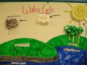 water cycle blank diagram worksheet montessori