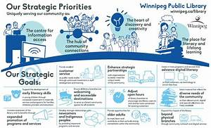 inspiring ideas our strategic plan With library strategic plan template