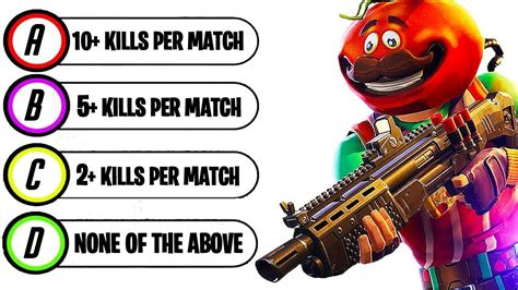 questions  determine  fortnite play style