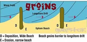 Upham Beach Groins