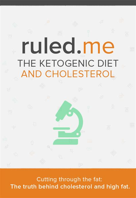 ketogenic diet  cholesterol cholesterol