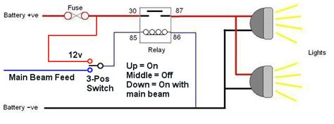Rover Fog Light Wiring Diagram by Lightbar Wiring Help Range Rover Forum Lr4x4 The