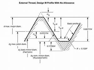 External Metric Thread Dimensions Chart