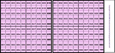 Der das buch der 1000 bücher wurde erstmals 2002 von joachim kaiser herausgegeben. 1000Er Buch Kopiervorlage / Eins Plus Mathematik Fur Die 3 Klasse Der Grundschule Handbuch Fur ...