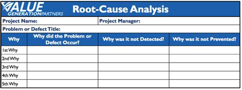 root cause analysis template excel rod baxter page 4 value generation partners vblog