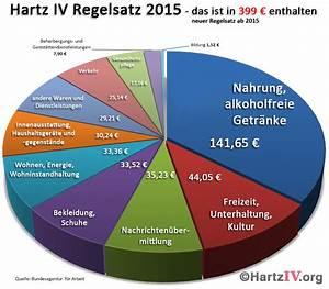 Hartz Iv Berechnen : bersicht der hartz iv regels tze ab ~ Themetempest.com Abrechnung