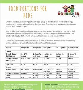 A Guide To Portion Sizes For Kids