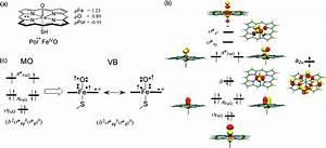 34 No  Molecular Orbital Diagram