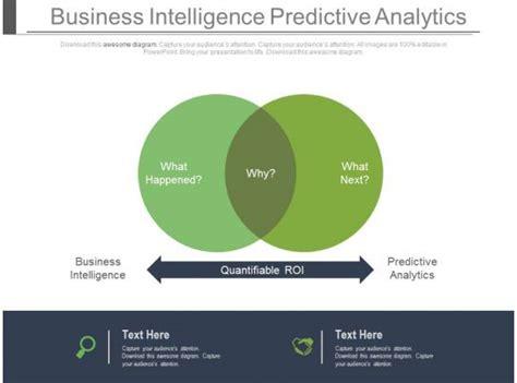 venn diagram  business intelligence  predictive