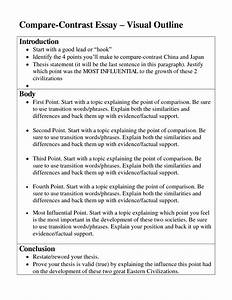 Examples Of College Compare And Contrast Essays example of a college