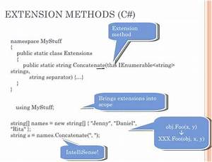 how to use extension method in c