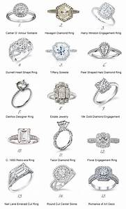 Ring settings different types of wedding ring settings for Kinds of wedding rings