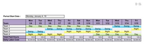 hours rotating shift schedule template
