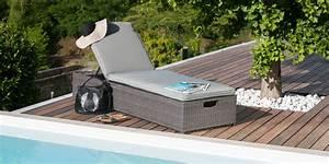 Bain De Soleil Résine Tressée : bain de soleil split aluminium r sine tress e coussin ~ Dailycaller-alerts.com Idées de Décoration