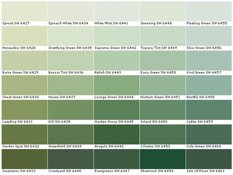 sherwin williams duration home interior green paint color chart myideasbedroom com