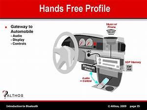 Bluetooth Hands Free Profile