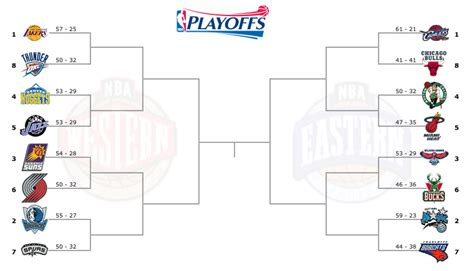 Nfl Standings Predictions 2015 by Nba Playoff Bracket Current 2014 Predictions Screenshots
